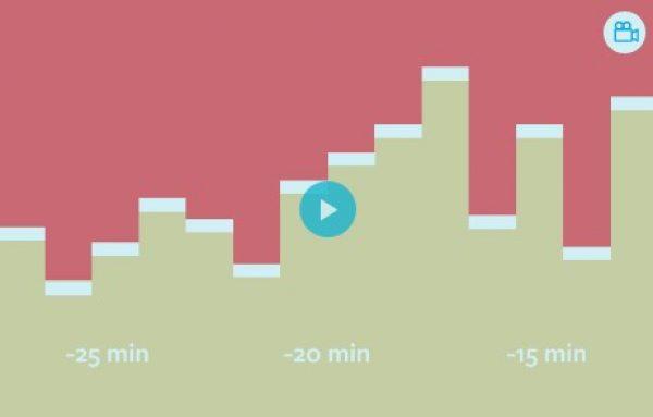 WPMU DEV Google Analytics Plus - Gpl Pulse